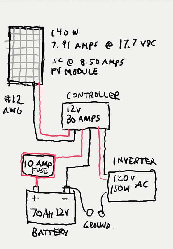 Thesamba Vanagon View Topic Another Solar Installrhthesamba Panel Wiring Diagram Fuse At GMaili: International Prostar Fuse Box At Johnprice.co